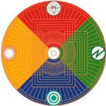 five_wisdoms_new_1